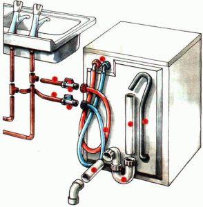 подключить стиральную машину своими руками